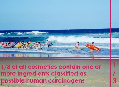 one third of cosmetic ingredients are carcinogen