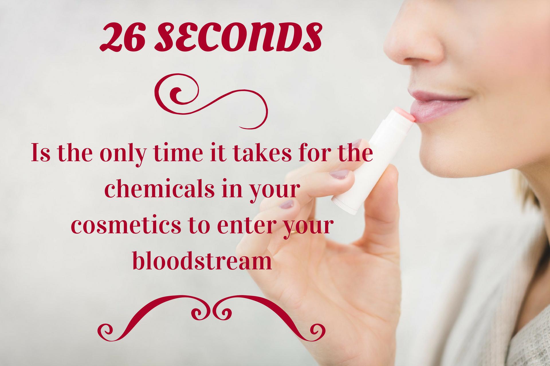 Chemistry skin cosmetic absorb penetration enhancer